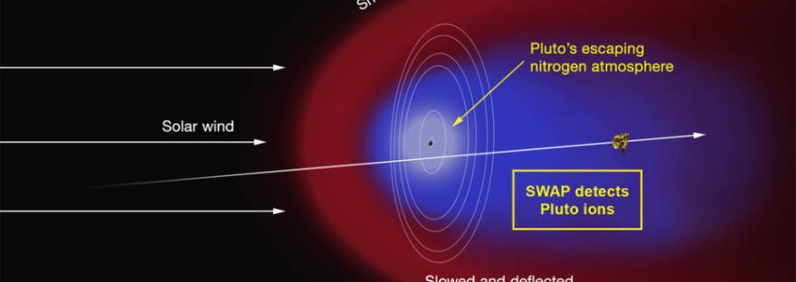 Plutón tiene una cola como los cometas